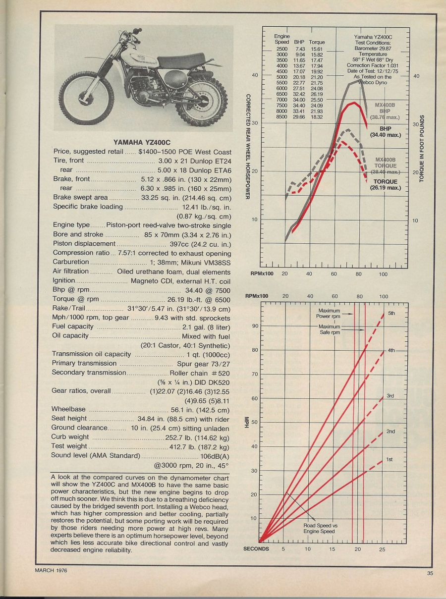 VINTAGE YZ INFO – It175 Wiring Diagram